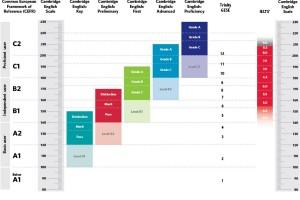 comparison chart final